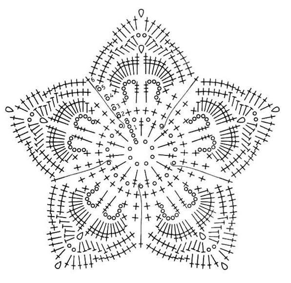 2 çiçek şema