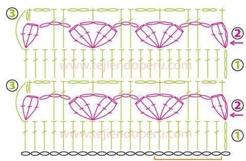 kalp desen şeması